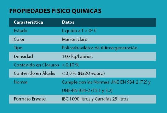 fichas-chymico-concreteflow-319-04
