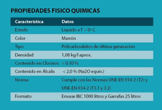 fichas-chymico-concreteflow-319-05