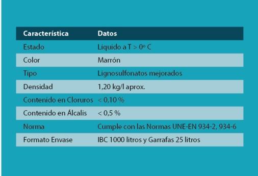 fichas-chymico-concreteflow-319-08